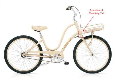 Bikes With Baskets Electra Bicycles is recalling
