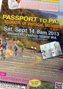 Passport to Pain