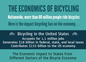 Part of BikeUtah.com presentation