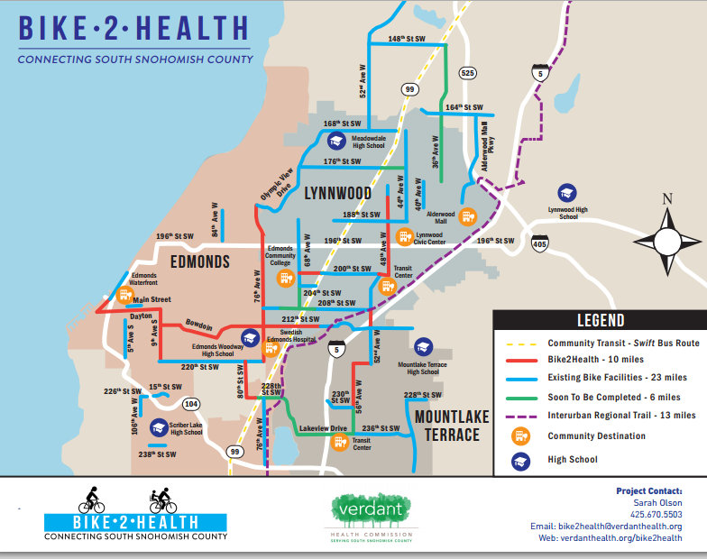 New bicycle network