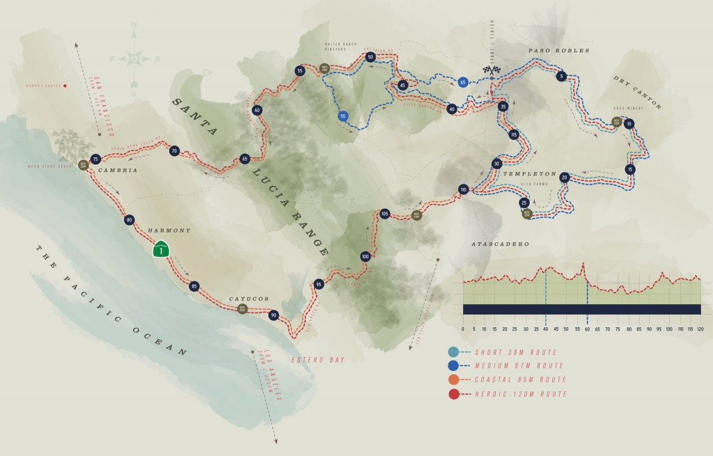 Eroica California routes
