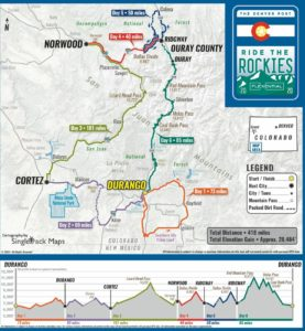Ride the Rockies 2020